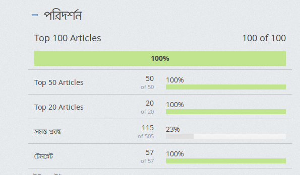 SUMO top 100 KB localization challenge and mozilla Bangladesh